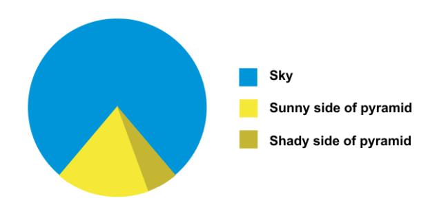 Pie-Chart-39