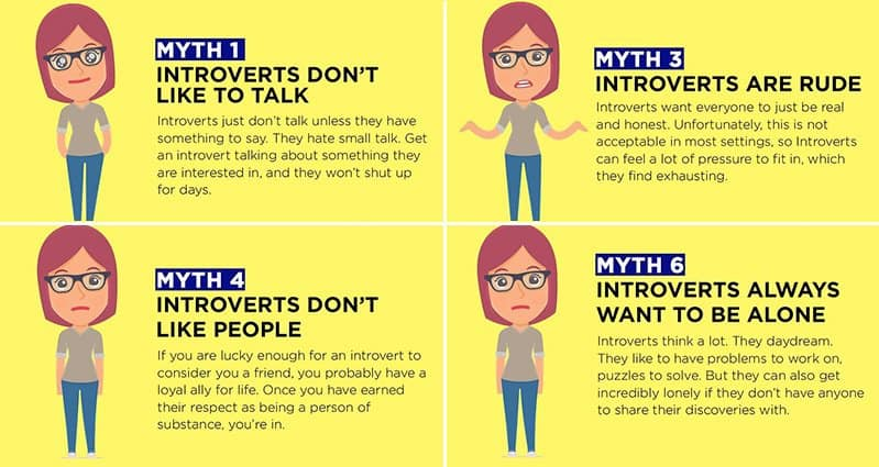 I am an introvert - seriously - Ramblin' with Roger